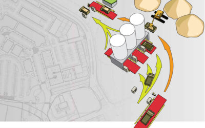 Truck Scale site planning, get it right from the start